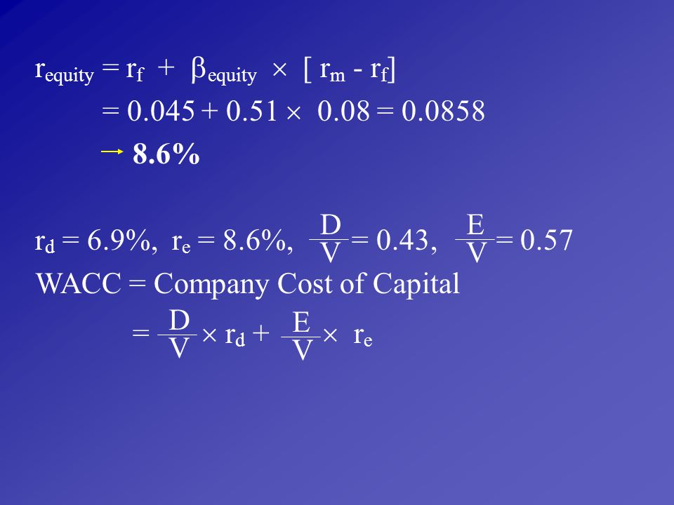 requity = rf + equity  [ rm - rf]